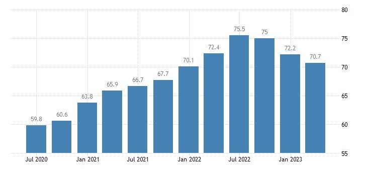 germany net international investment position eurostat data