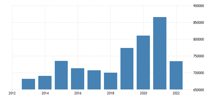germany other investment eurostat data
