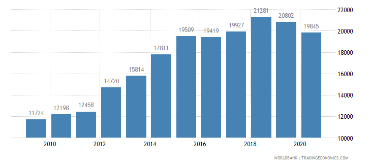 germany patent applications nonresidents wb data