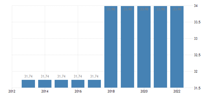 germany permanent crops for human consumption apples eurostat data