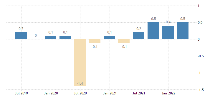 germany population employment total employment domestic concept eurostat data