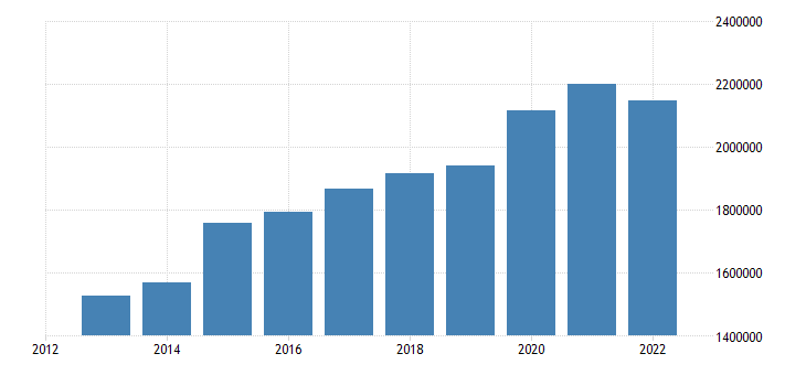 germany portfolio investment assets financial account debt securities eurostat data