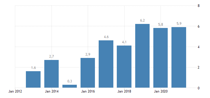 germany private sector credit flow non consolidated eurostat data