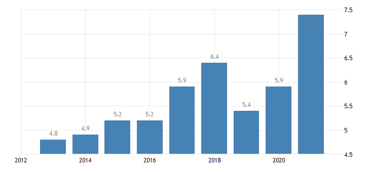 germany private sector debt debt securities non financial corporations non consolidated eurostat data