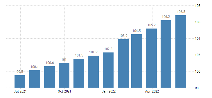 germany producer prices in industry manufacture of computer electronic optical products manufacture of electrical equipment eurostat data