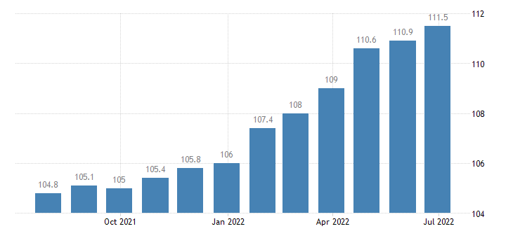 germany producer prices in industry manufacture of electric lighting equipment eurostat data