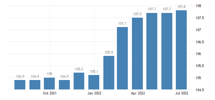 germany producer prices in industry manufacture of footwear eurostat data