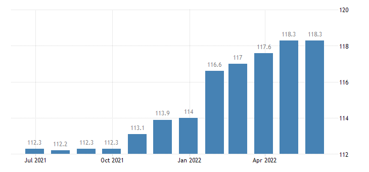 germany producer prices in industry manufacture of fruit vegetable juice eurostat data