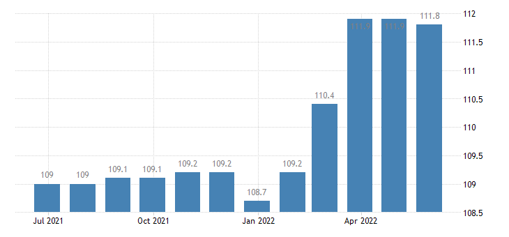 germany producer prices in industry manufacture of knitted crocheted apparel eurostat data