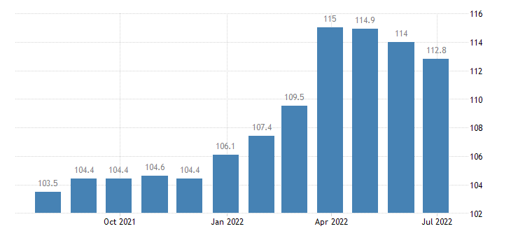 germany producer prices in industry manufacture of knitted crocheted fabrics eurostat data