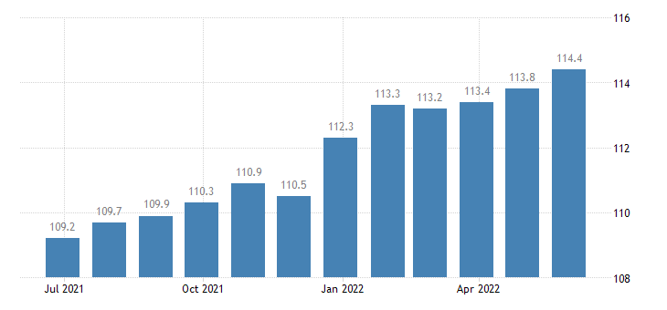 germany producer prices in industry manufacture of magnetic optical media eurostat data