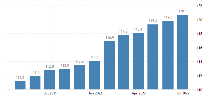 germany producer prices in industry manufacture of other machine tools eurostat data