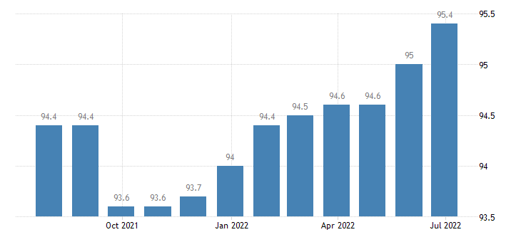 germany producer prices in industry tanning dressing of leather dressing dyeing of fur eurostat data