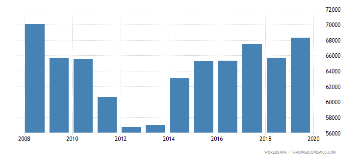 germany trademark applications direct resident wb data