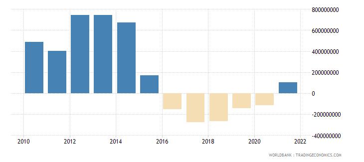 ghana net financial flows bilateral nfl us dollar wb data