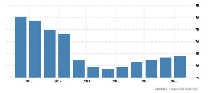 greece automated teller machines atms per 100 000 adults wb data