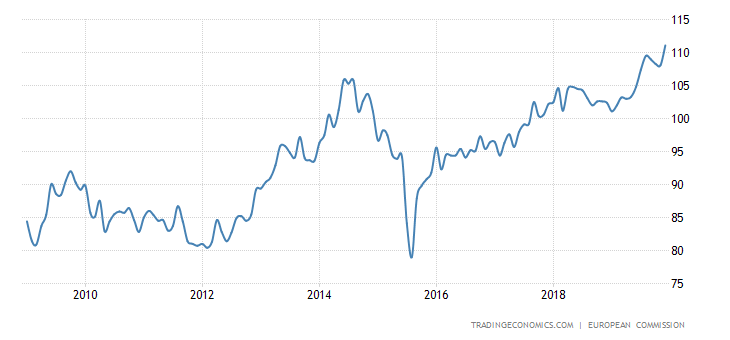greece-business-confidence.png?s=greeceb