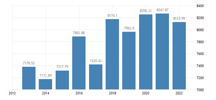 greece crop output production value at basic price eurostat data