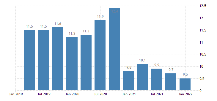 greece direct investment abroad assets positions at the end of period eurostat data