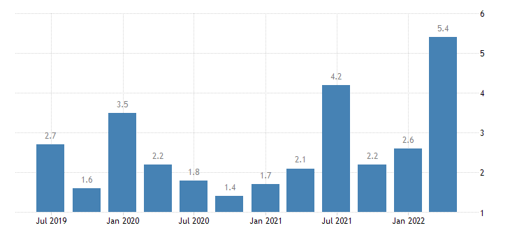 greece direct investment in the reporting economy liabilities eurostat data