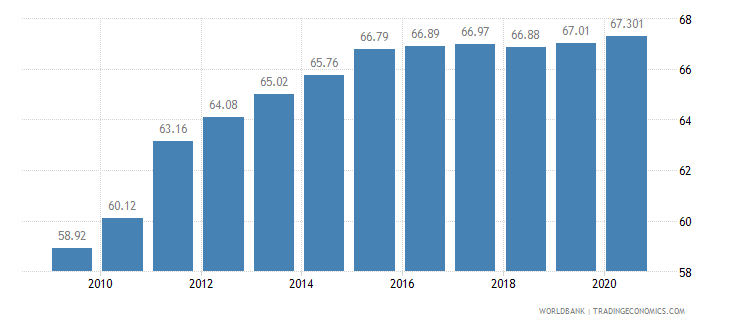 greece employees services male percent of male employment wb data