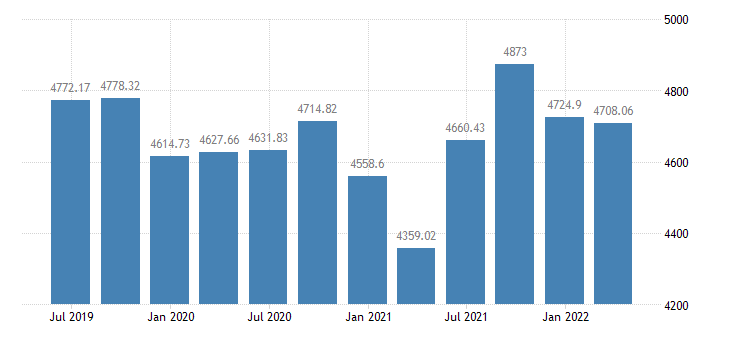 greece employment domestic concept total employment domestic concept eurostat data