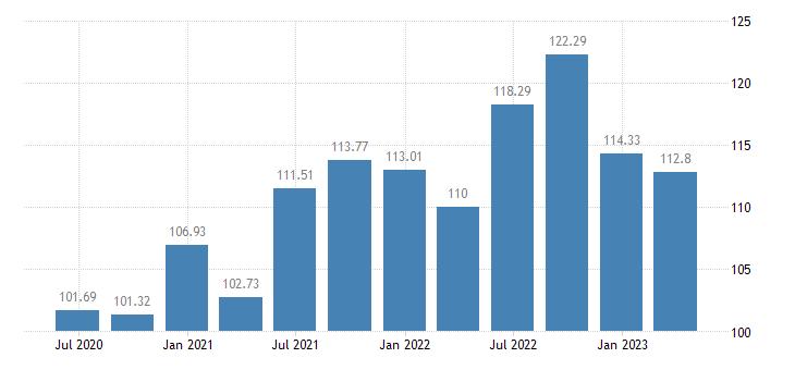 greece employment information communication eurostat data