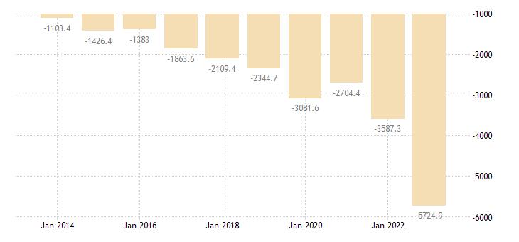 greece extra eu trade of other manufactured goods sitc 68 trade balance eurostat data