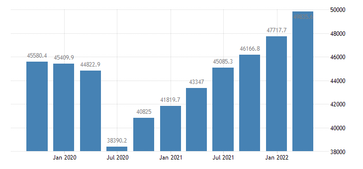 greece gdp current prices eurostat data