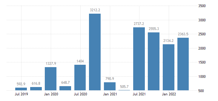 greece gdp main components changes in inventories eurostat data
