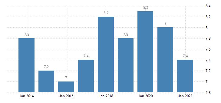 greece gender gap in part time employment eurostat data