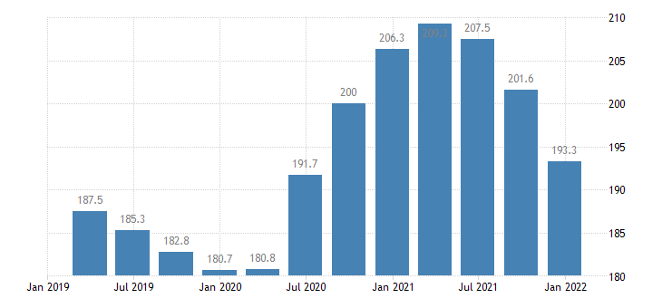 greece general gov gross debt edp concept consolidated eurostat data