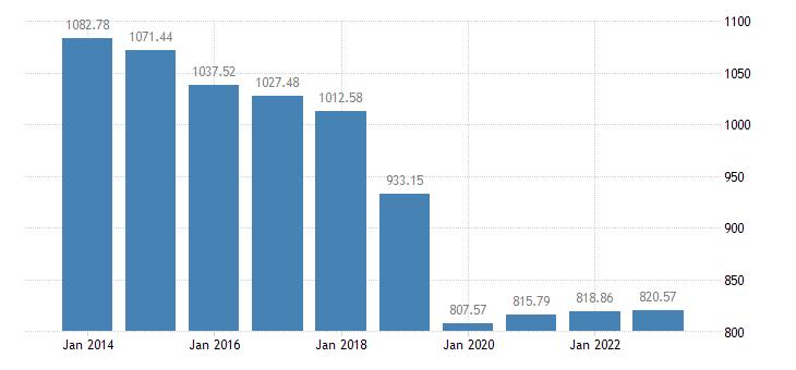 greece grape production eurostat data