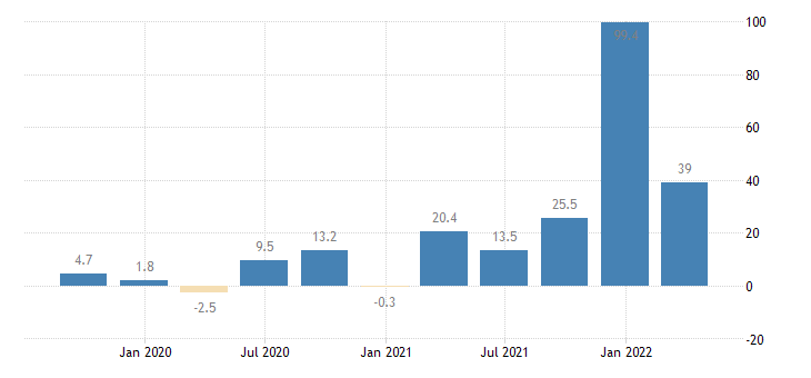greece gross fixed capital formation other machinery equipment weapons systems eurostat data