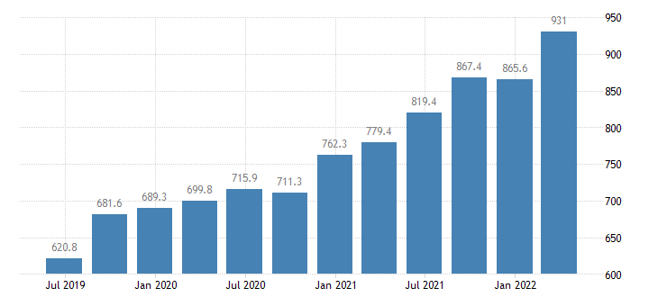 greece gross value added construction eurostat data