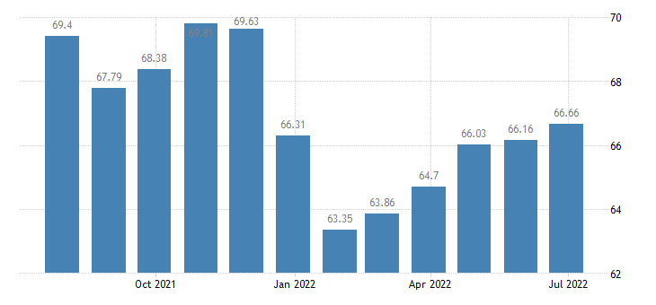 greece harmonised idx of consumer prices hicp accessories for information processing equipment eurostat data