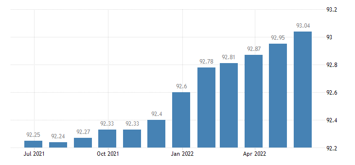 greece harmonised idx of consumer prices hicp actual rentals paid by tenants eurostat data