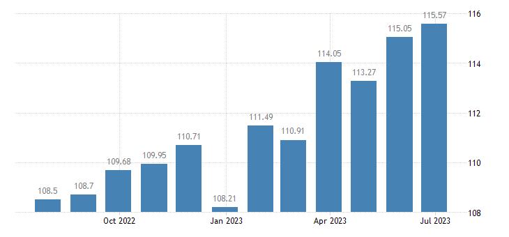 greece harmonised idx of consumer prices hicp alcoholic beverages eurostat data