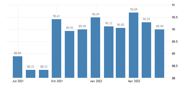 greece harmonised idx of consumer prices hicp articles for babies eurostat data