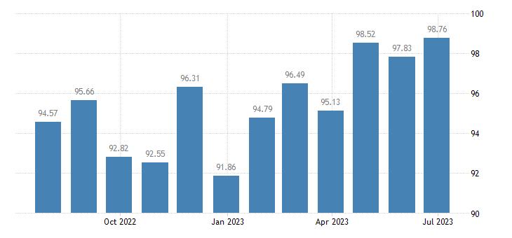 greece harmonised idx of consumer prices hicp artificial sugar substitutes eurostat data