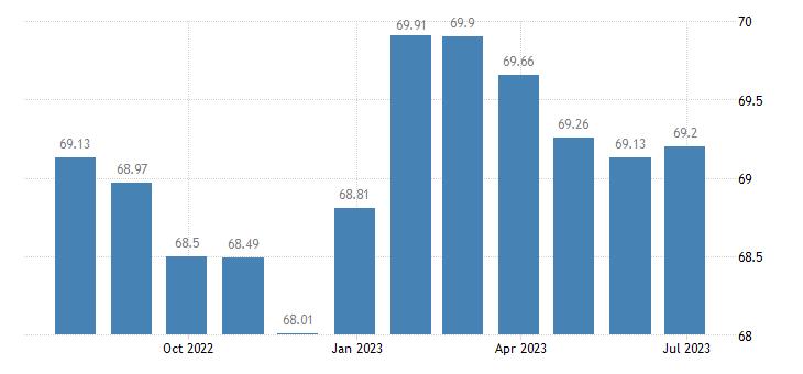 greece harmonised idx of consumer prices hicp audio visual photographic information processing equipment eurostat data