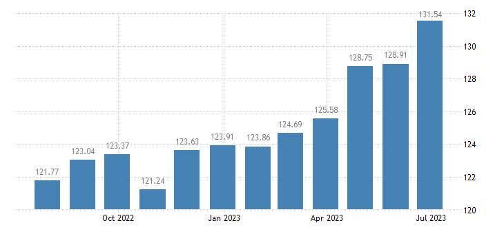greece harmonised idx of consumer prices hicp baby food eurostat data