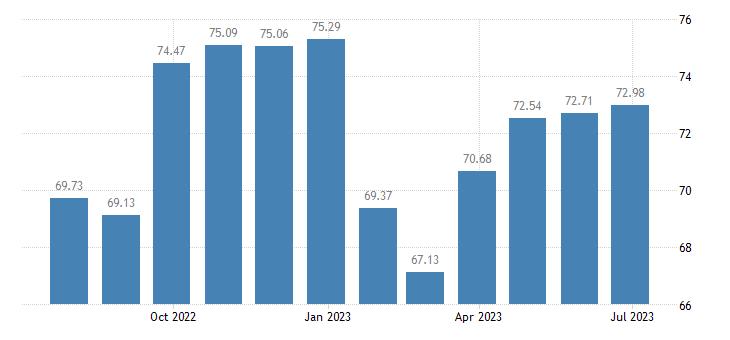 greece harmonised idx of consumer prices hicp bed linen eurostat data