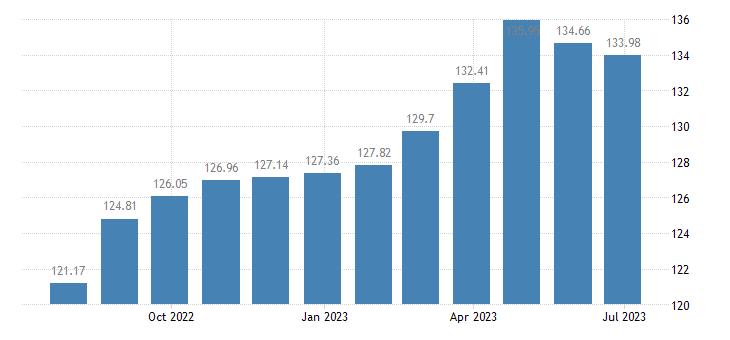 greece harmonised idx of consumer prices hicp beer eurostat data