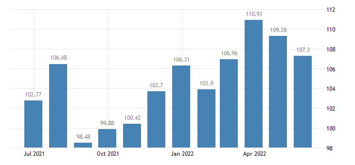 greece harmonised idx of consumer prices hicp breakfast cereals eurostat data