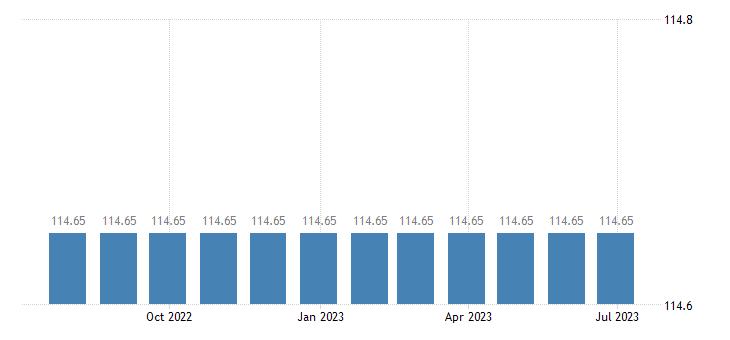 greece harmonised idx of consumer prices hicp cigarettes eurostat data