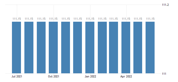 greece harmonised idx of consumer prices hicp cigars eurostat data