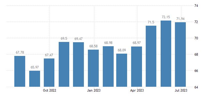 greece harmonised idx of consumer prices hicp cleaning equipment eurostat data