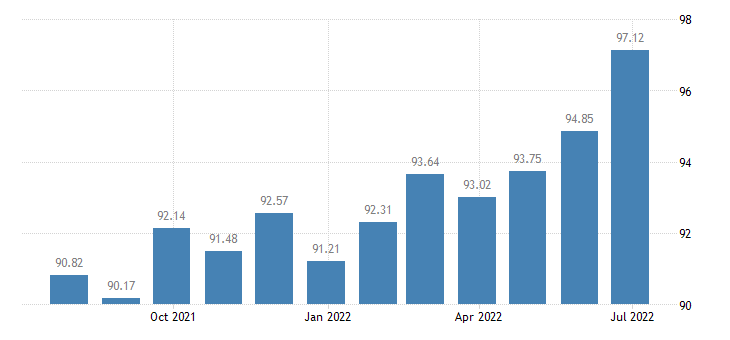 greece harmonised idx of consumer prices hicp cleaning maintenance products eurostat data