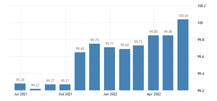 greece harmonised idx of consumer prices hicp cleaning repair hire of clothing eurostat data